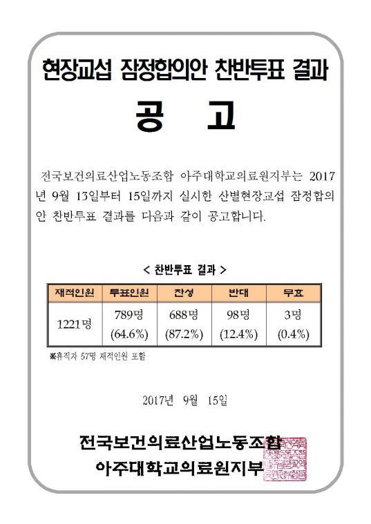 2017 잠정합의투표결과001.jpg