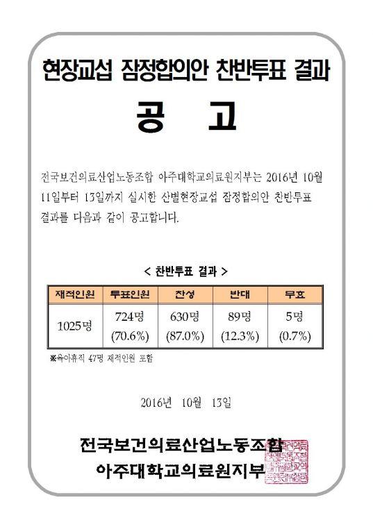 2016 잠정합의 찬반투표결과공고.jpg